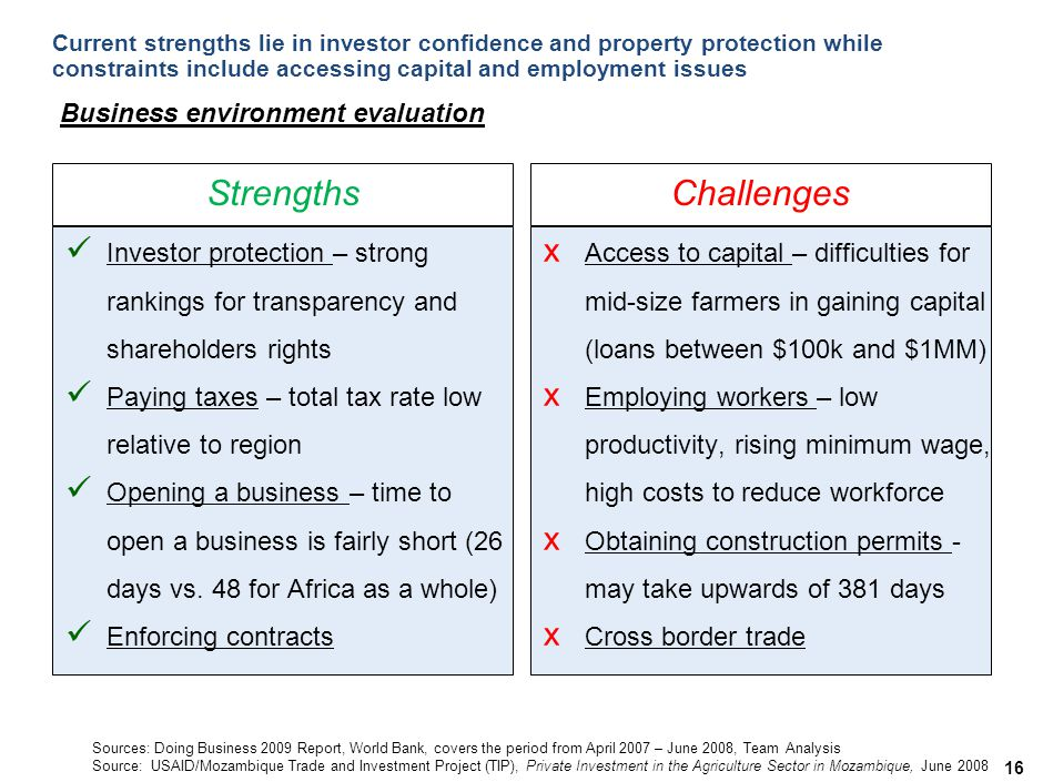Current strengths lie in investor confidence and property protection while constraints include accessing capital and employment issues Strengths Investor protection – strong rankings for transparency and shareholders rights Paying taxes – total tax rate low relative to region Opening a business – time to open a business is fairly short (26 days vs.