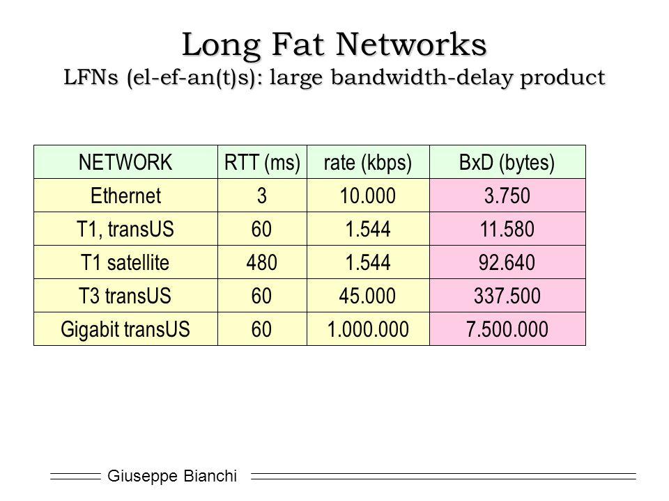 Giuseppe Bianchi Long Fat Networks LFNs (el-ef-an(t)s): large bandwidth-delay product Ethernet T1, transUS T1 satellite T3 transUS Gigabit transUS 3 6