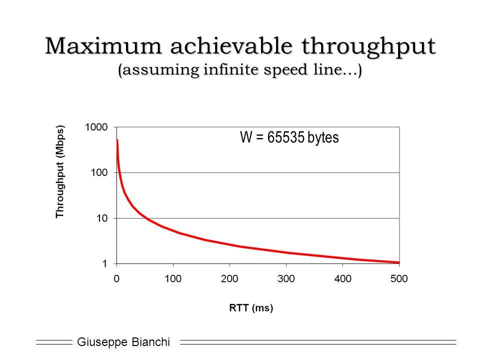 Giuseppe Bianchi Maximum achievable throughput (assuming infinite speed line…) W = 65535 bytes