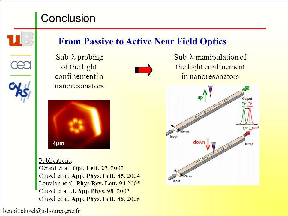 Conclusion benoit.cluzel@u-bourgogne.fr From Passive to Active Near Field Optics Sub- probing of the light confinement in nanoresonators Sub- manipulation of the light confinement in nanoresonators 4µm Publications: Gérard et al, Opt.