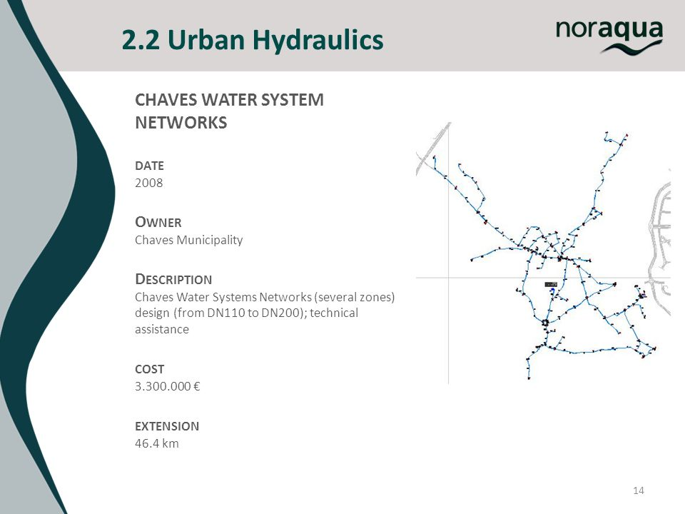 2.2 Urban Hydraulics 14 CHAVES WATER SYSTEM NETWORKS DATE 2008 O WNER Chaves Municipality D ESCRIPTION Chaves Water Systems Networks (several zones) d