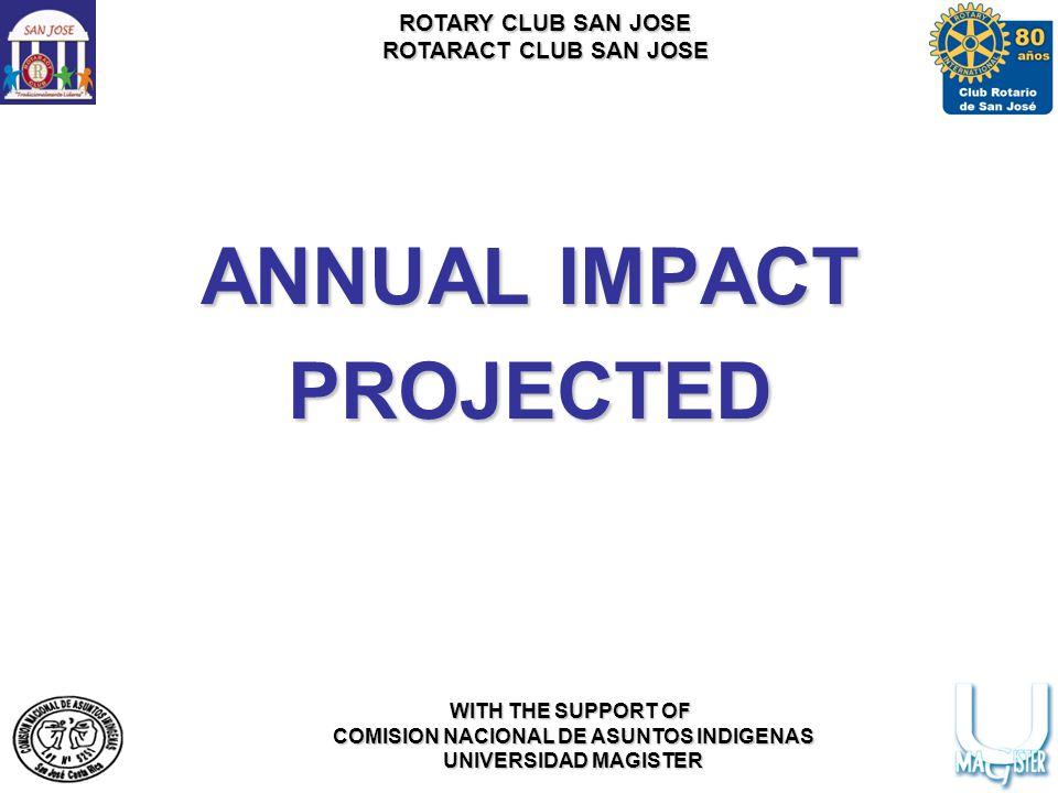 ROTARY CLUB SAN JOSE ROTARACT CLUB SAN JOSE WITH THE SUPPORT OF COMISION NACIONAL DE ASUNTOS INDIGENAS UNIVERSIDAD MAGISTER ANNUAL IMPACT PROJECTED