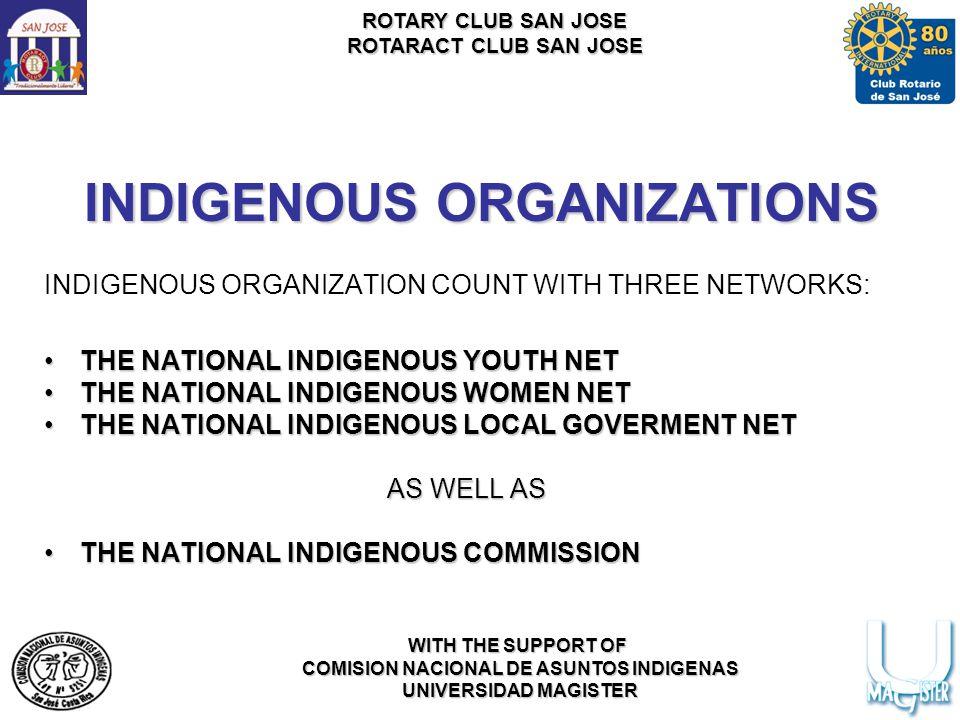 ROTARY CLUB SAN JOSE ROTARACT CLUB SAN JOSE WITH THE SUPPORT OF COMISION NACIONAL DE ASUNTOS INDIGENAS UNIVERSIDAD MAGISTER INDIGENOUS ORGANIZATIONS INDIGENOUS ORGANIZATION COUNT WITH THREE NETWORKS: THE NATIONAL INDIGENOUS YOUTH NETTHE NATIONAL INDIGENOUS YOUTH NET THE NATIONAL INDIGENOUS WOMEN NETTHE NATIONAL INDIGENOUS WOMEN NET THE NATIONAL INDIGENOUS LOCAL GOVERMENT NETTHE NATIONAL INDIGENOUS LOCAL GOVERMENT NET AS WELL AS THE NATIONAL INDIGENOUS COMMISSIONTHE NATIONAL INDIGENOUS COMMISSION