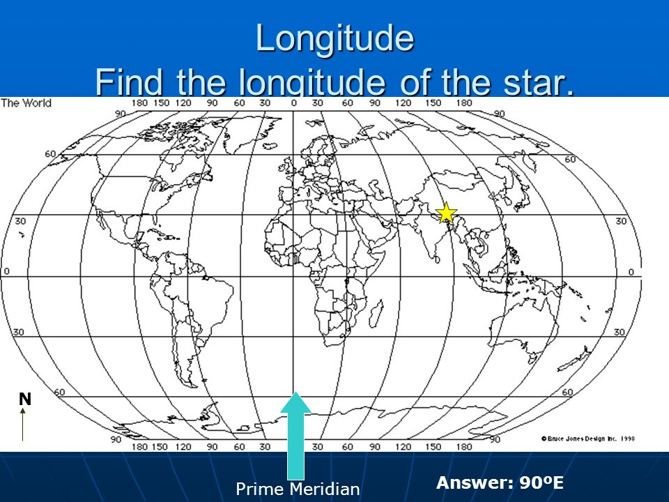 Longitude Find the longitude of the star. N Prime Meridian Answer: 90ºE