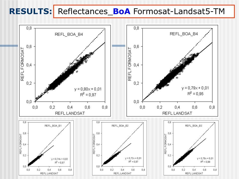 RESULTS: Reflectances_BoA Formosat-Landsat5-TM