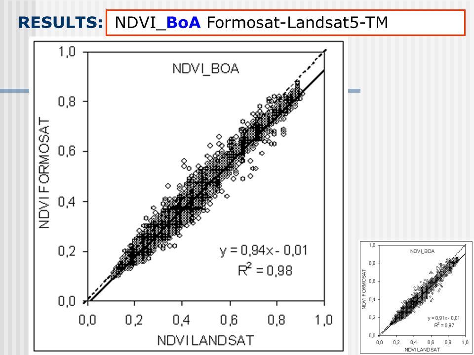 RESULTS: NDVI_BoA Formosat-Landsat5-TM