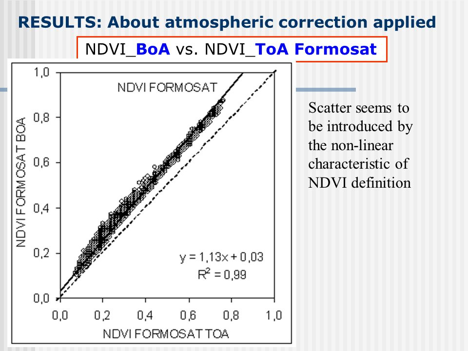RESULTS: About atmospheric correction applied NDVI_BoA vs.