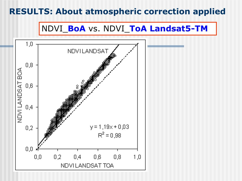 RESULTS: About atmospheric correction applied NDVI_BoA vs. NDVI_ToA Landsat5-TM