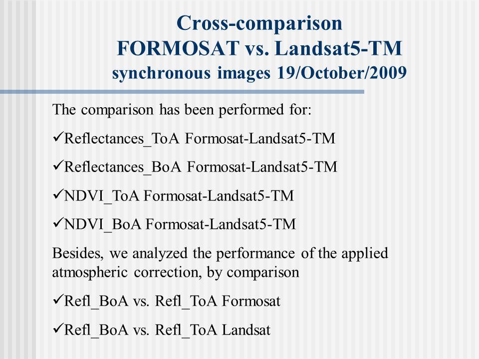 Cross-comparison FORMOSAT vs.