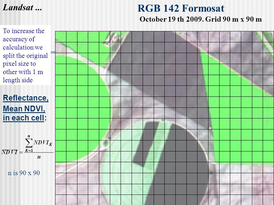 RGB 142 Formosat October 19 th 2009. Grid 90 m x 90 m Landsat...
