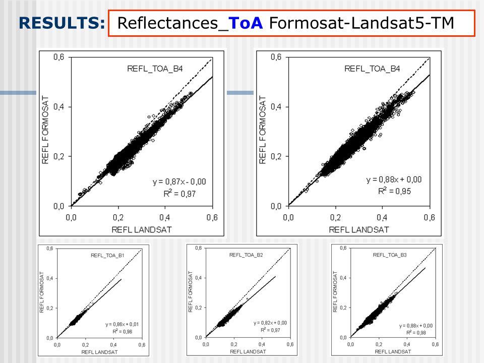 RESULTS: Reflectances_ToA Formosat-Landsat5-TM