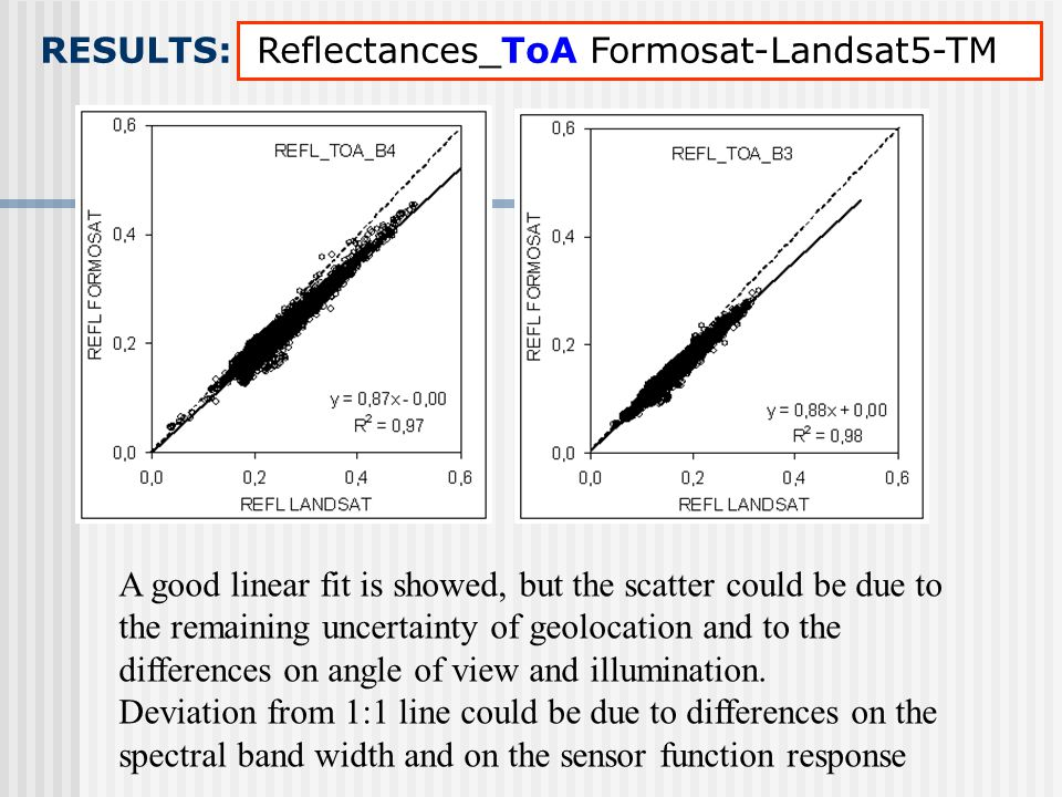 RESULTS: Reflectances_ToA Formosat-Landsat5-TM A good linear fit is showed, but the scatter could be due to the remaining uncertainty of geolocation and to the differences on angle of view and illumination.