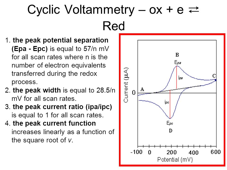 Cyclic Voltammetry – ox + e Red 1. the peak potential separation (Epa - Epc) is equal to 57/n mV for all scan rates where n is the number of electron