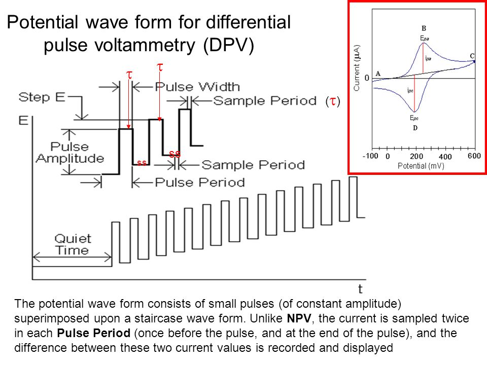 Potential wave form for differential pulse voltammetry (DPV) The potential wave form consists of small pulses (of constant amplitude) superimposed upo