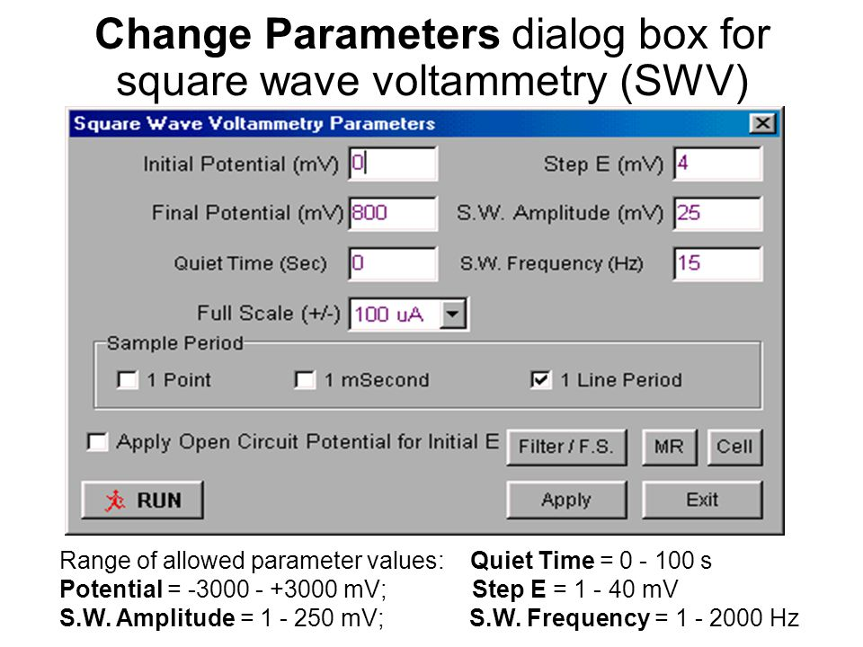 Change Parameters dialog box for square wave voltammetry (SWV) Range of allowed parameter values: Quiet Time = 0 - 100 s Potential = -3000 - +3000 mV;