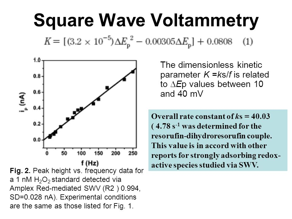 Square Wave Voltammetry The dimensionless kinetic parameter K =ks/f is related to Ep values between 10 and 40 mV Fig. 2. Peak height vs. frequency dat