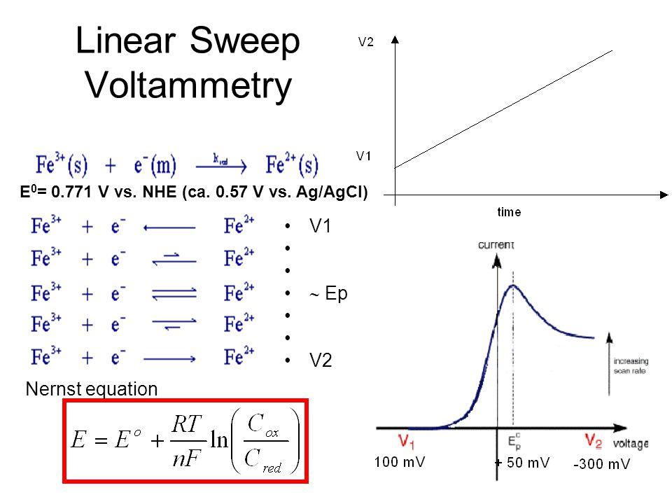 Linear Sweep Voltammetry V1 Ep V2 E 0 = 0.771 V vs. NHE (ca. 0.57 V vs. Ag/AgCl) Nernst equation