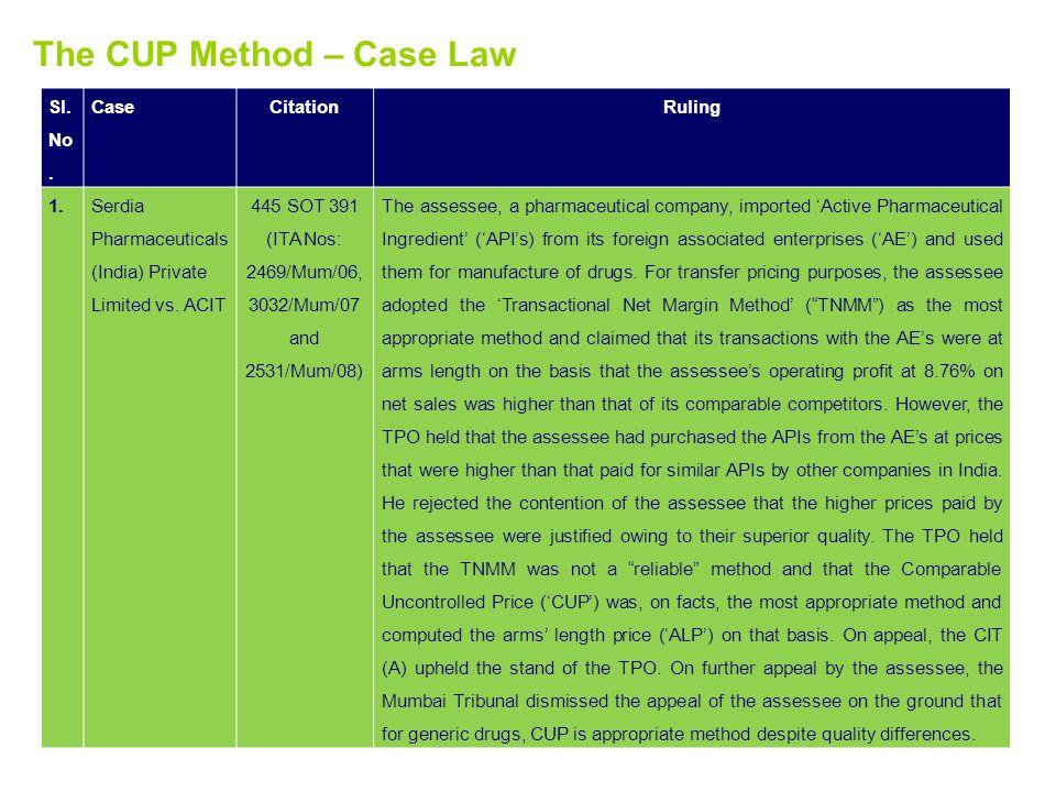 The CUP Method – Case Law Sl. No. CaseCitationRuling 1.Serdia Pharmaceuticals (India) Private Limited vs. ACIT 445 SOT 391 (ITA Nos: 2469/Mum/06, 3032