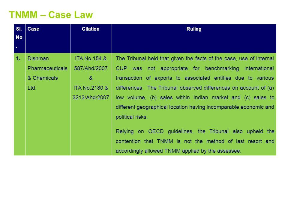 TNMM – Case Law Sl. No. CaseCitationRuling 1.Dishman Pharmaceuticals & Chemicals Ltd. ITA No.154 & 587/Ahd/2007 & ITA No.2180 & 3213/Ahd/2007 The Trib