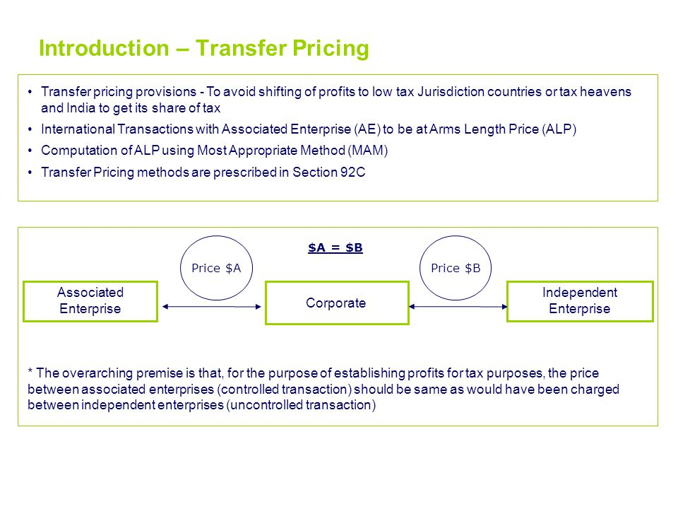 Transfer pricing provisions - To avoid shifting of profits to low tax Jurisdiction countries or tax heavens and India to get its share of tax International Transactions with Associated Enterprise (AE) to be at Arms Length Price (ALP) Computation of ALP using Most Appropriate Method (MAM) Transfer Pricing methods are prescribed in Section 92C Associated Enterprise Corporate Independent Enterprise Price $APrice $B $A = $B * The overarching premise is that, for the purpose of establishing profits for tax purposes, the price between associated enterprises (controlled transaction) should be same as would have been charged between independent enterprises (uncontrolled transaction) Introduction – Transfer Pricing