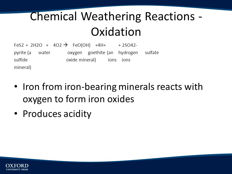 Chemical Weathering Reactions - Oxidation FeS2+ 2H2O + 4O2 FeO(OH)+4H+ + 2SO42- pyrite (a water oxygen goethite (anhydrogen sulfate sulfide oxide mine