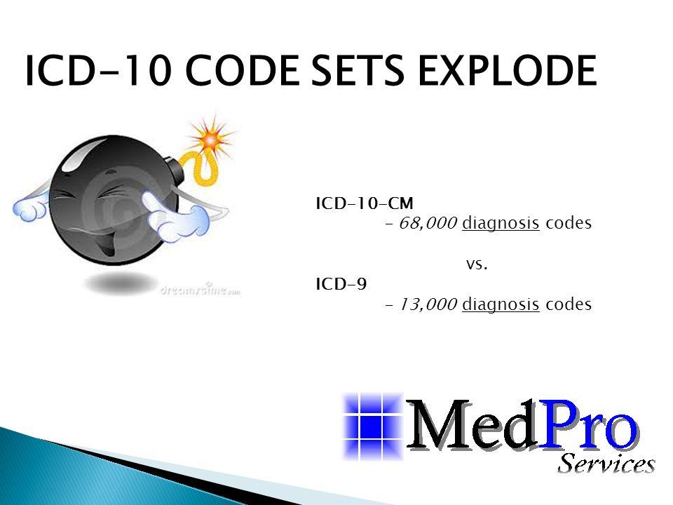 ICD-10 CODE SETS EXPLODE ICD-10-CM - 68,000 diagnosis codes vs. ICD-9 - 13,000 diagnosis codes