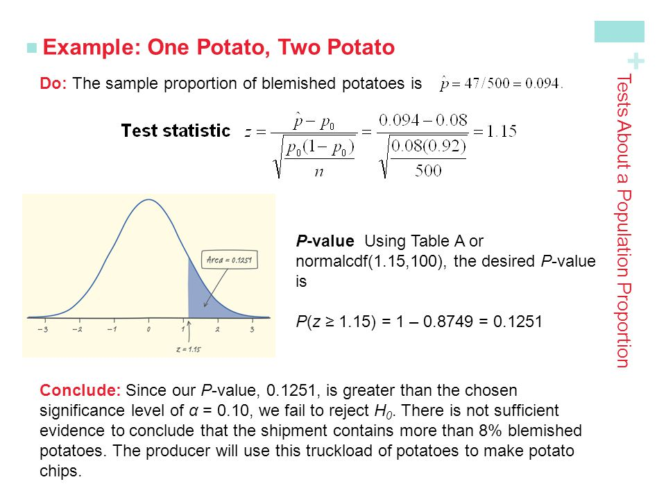 + Example: One Potato, Two Potato Tests About a Population Proportion Conclude: Since our P-value, 0.1251, is greater than the chosen significance lev