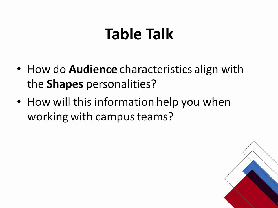 Table Talk How do Audience characteristics align with the Shapes personalities.
