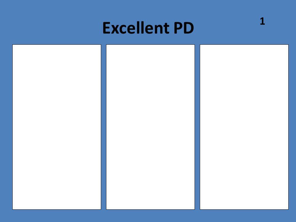 Excellent PD 1 CONTENT PROCESS CONTEXT