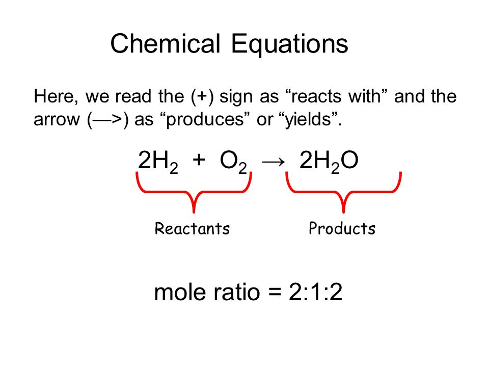 Chemical equations a chemical equation is a representation of a chemical reaction; the formulas of the reactants