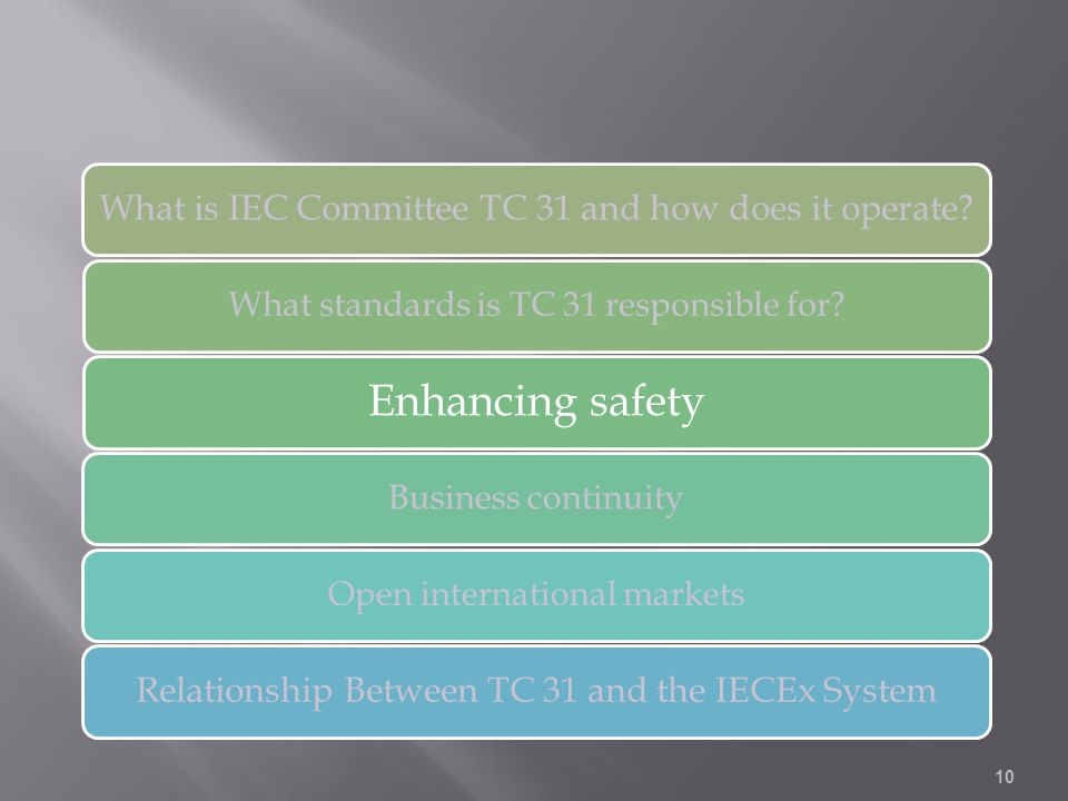 What is IEC Committee TC 31 and how does it operate? What standards is TC 31 responsible for? Enhancing safety Business continuityOpen international m
