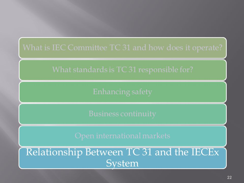 What is IEC Committee TC 31 and how does it operate? What standards is TC 31 responsible for?Enhancing safetyBusiness continuityOpen international mar