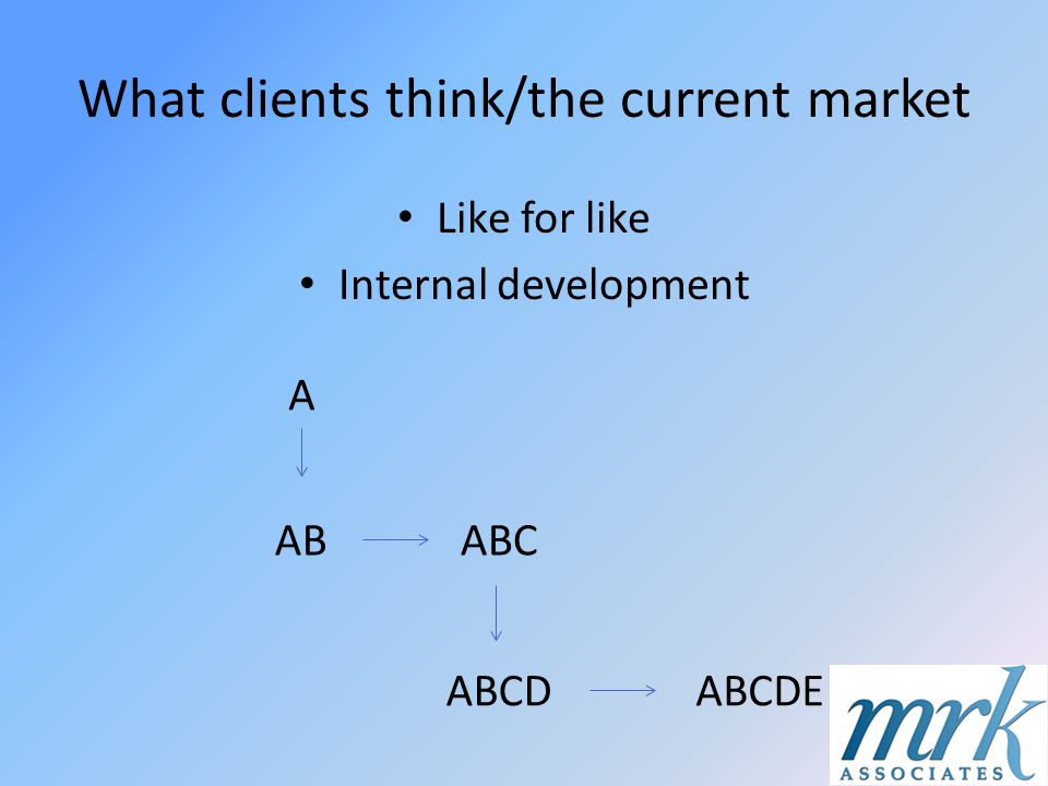 What clients think/the current market Like for like Internal development A AB ABC ABCDABCDE