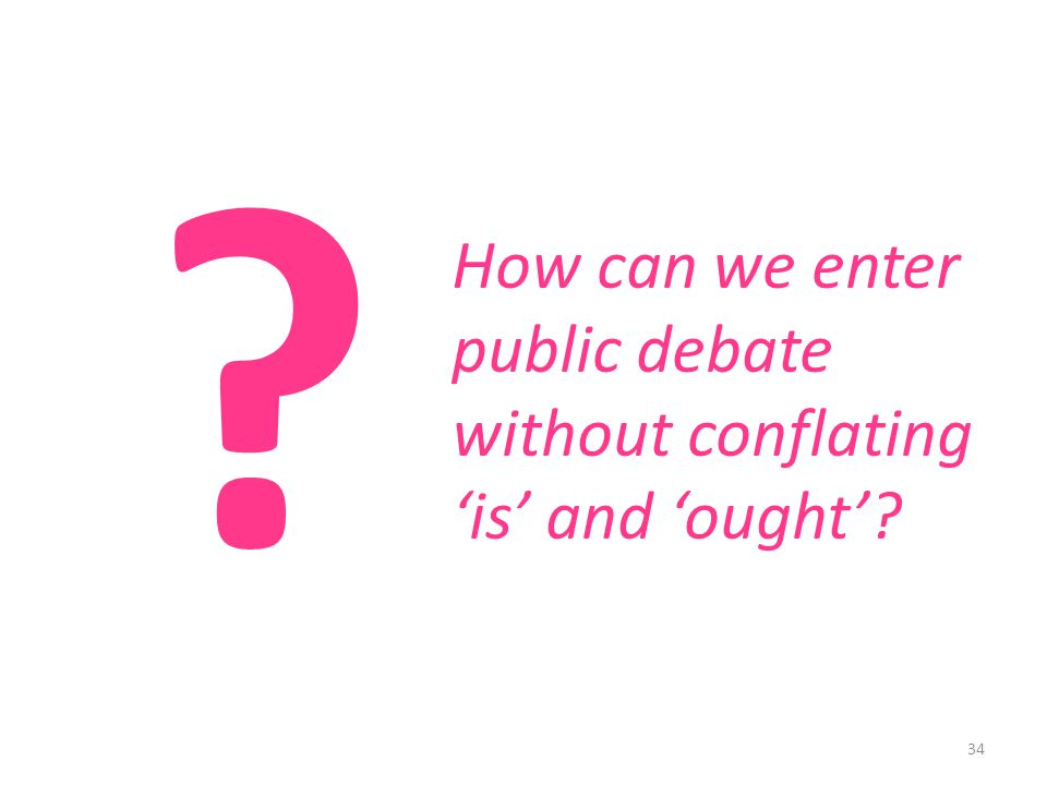 34 How can we enter public debate without conflating is and ought