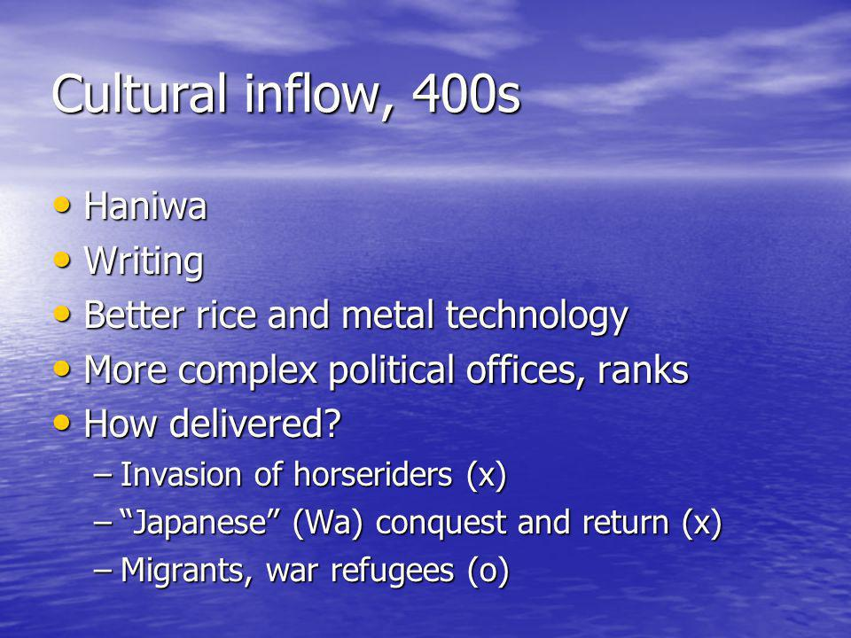 Cultural inflow, 400s Haniwa Haniwa Writing Writing Better rice and metal technology Better rice and metal technology More complex political offices,