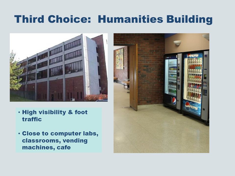 Third Choice: Humanities Building High visibility & foot traffic Close to computer labs, classrooms, vending machines, cafe