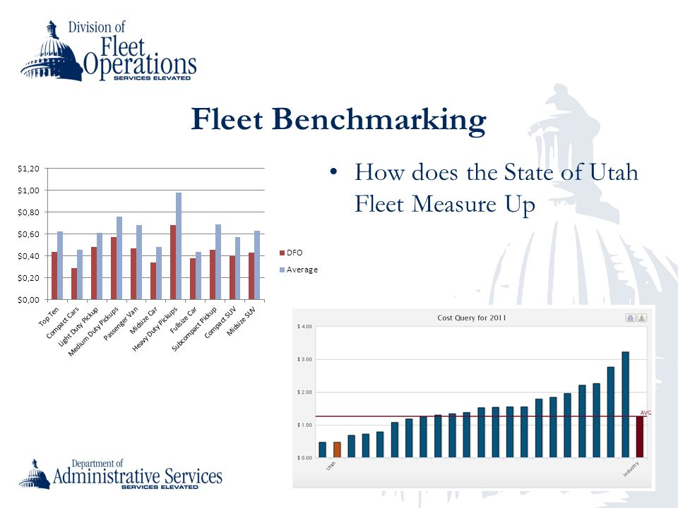 Fleet Benchmarking How does the State of Utah Fleet Measure Up