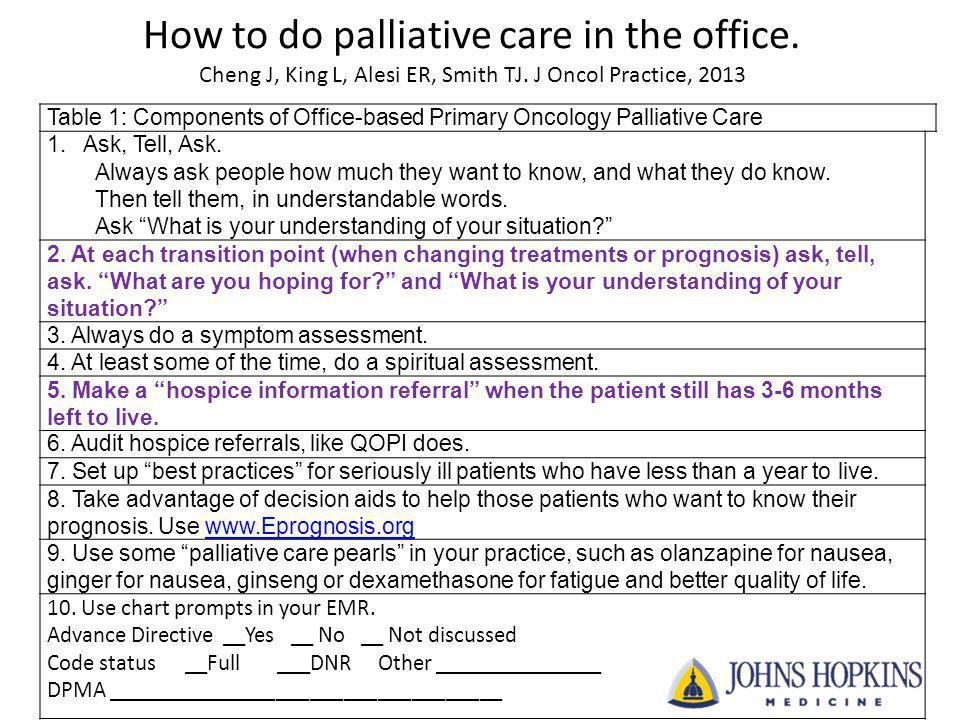How to do palliative care in the office. Cheng J, King L, Alesi ER, Smith TJ. J Oncol Practice, 2013 Table 1: Components of Office-based Primary Oncol