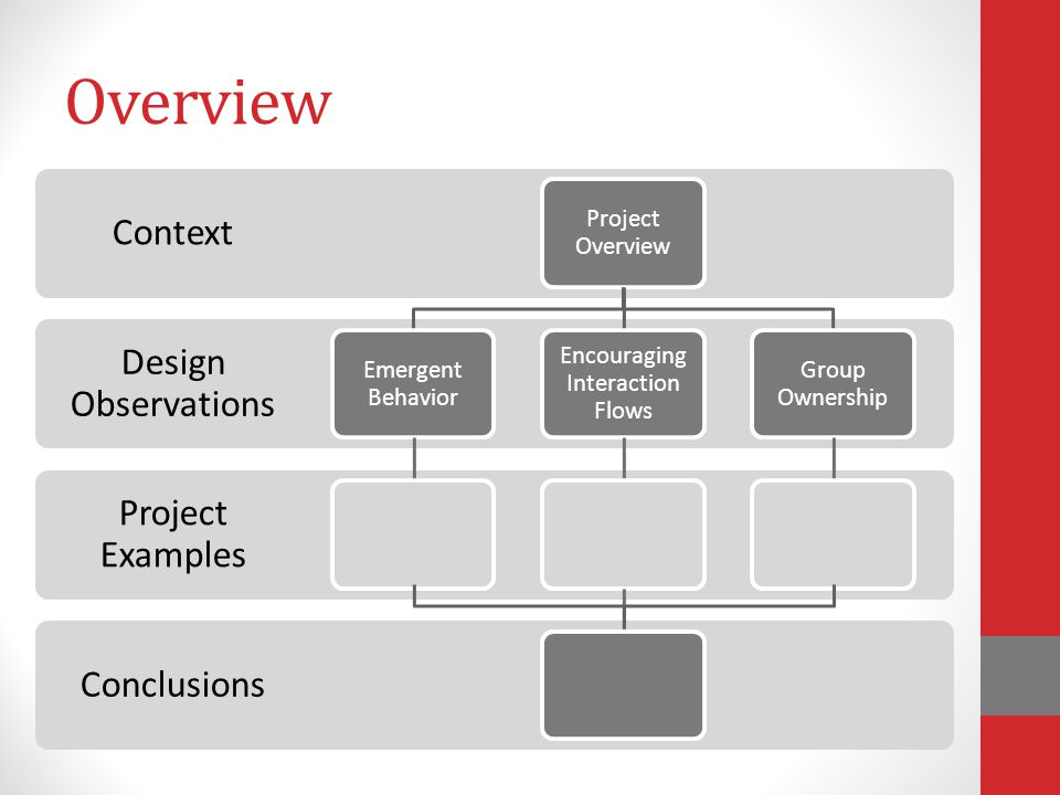 Overview Conclusions Project Examples Design Observations Context Project Overview Emergent Behavior Encouragin g Interaction Flows Group Ownership