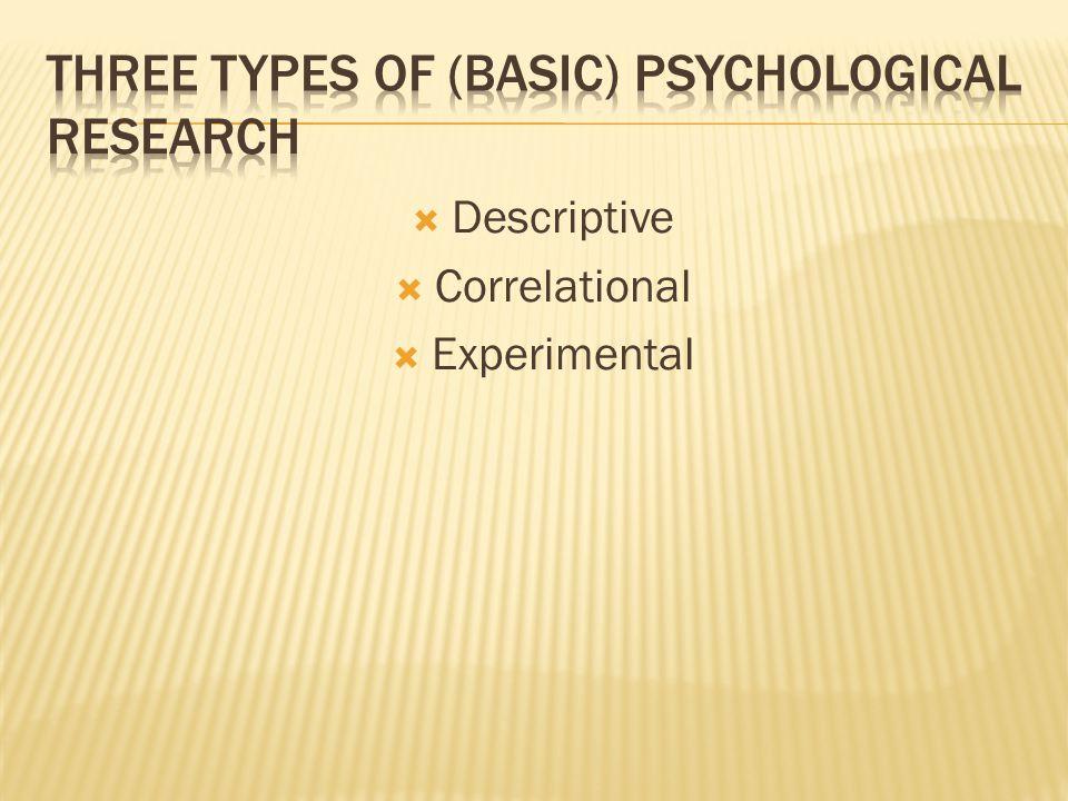Descriptive Correlational Experimental