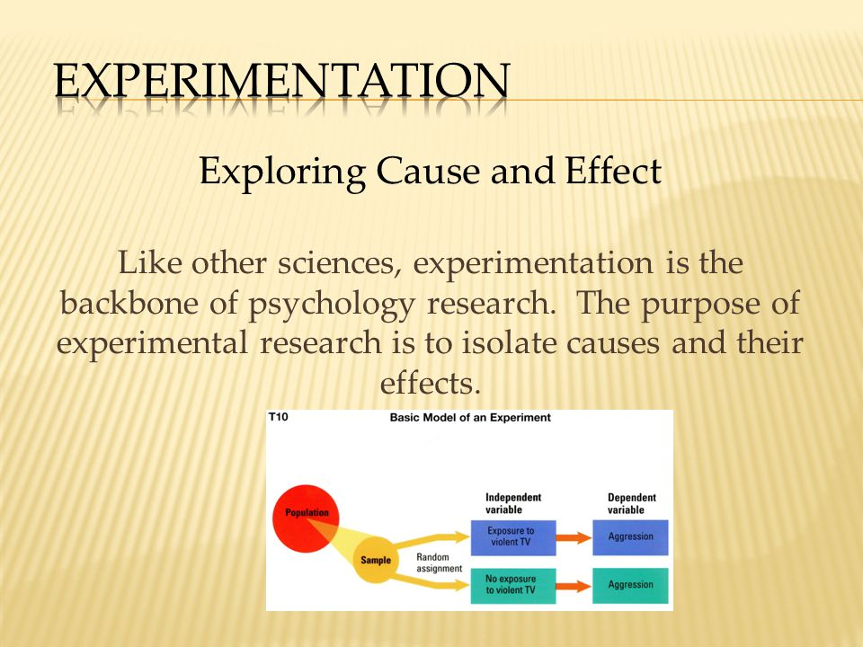 Like other sciences, experimentation is the backbone of psychology research. The purpose of experimental research is to isolate causes and their effec