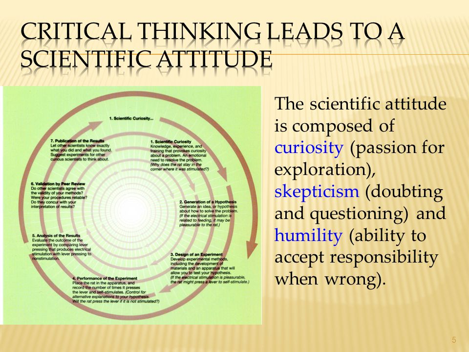 5 The scientific attitude is composed of curiosity (passion for exploration), skepticism (doubting and questioning) and humility (ability to accept re