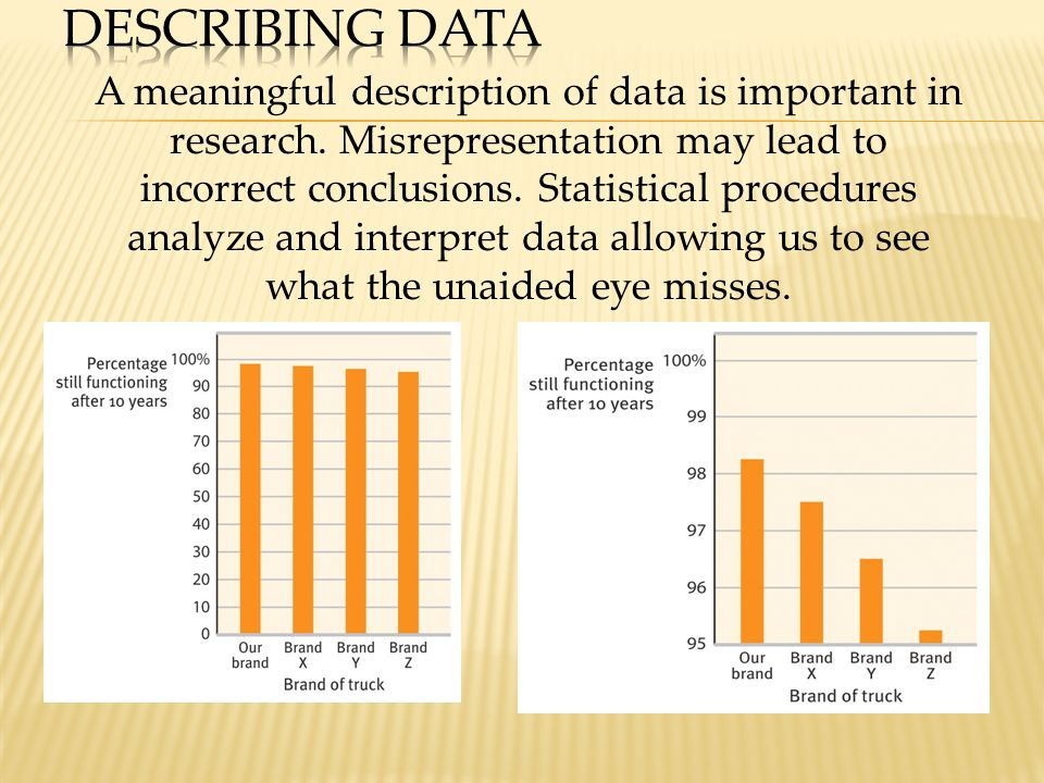 A meaningful description of data is important in research. Misrepresentation may lead to incorrect conclusions. Statistical procedures analyze and int