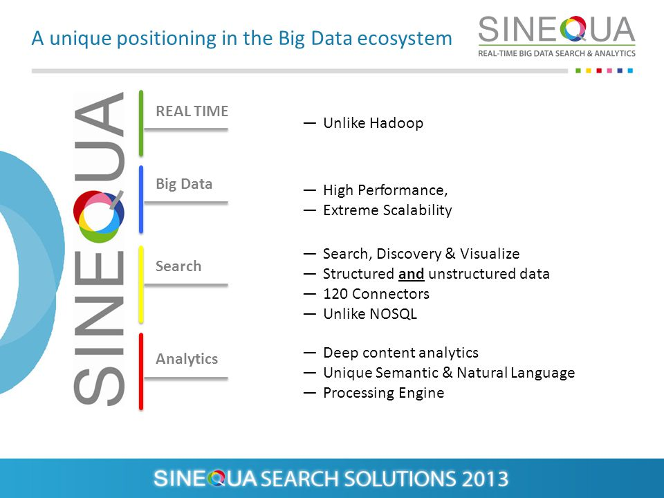 REAL TIME Search, Discovery & Visualize Structured and unstructured data 120 Connectors Unlike NOSQL Deep content analytics Unique Semantic & Natural Language Processing Engine Big Data Search Analytics Unlike Hadoop High Performance, Extreme Scalability A unique positioning in the Big Data ecosystem