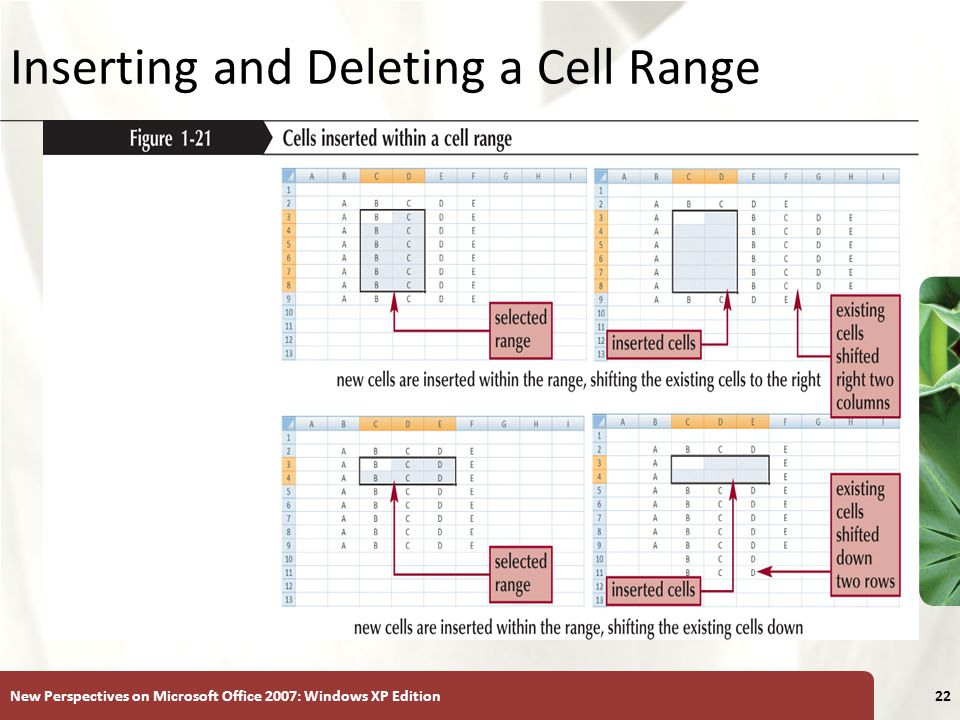 XP New Perspectives on Microsoft Office 2007: Windows XP Edition22 Inserting and Deleting a Cell Range