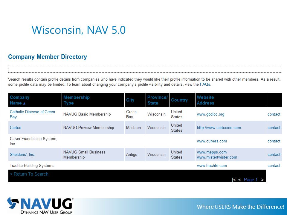 Where USERS Make the Difference! Wisconsin, NAV 5.0