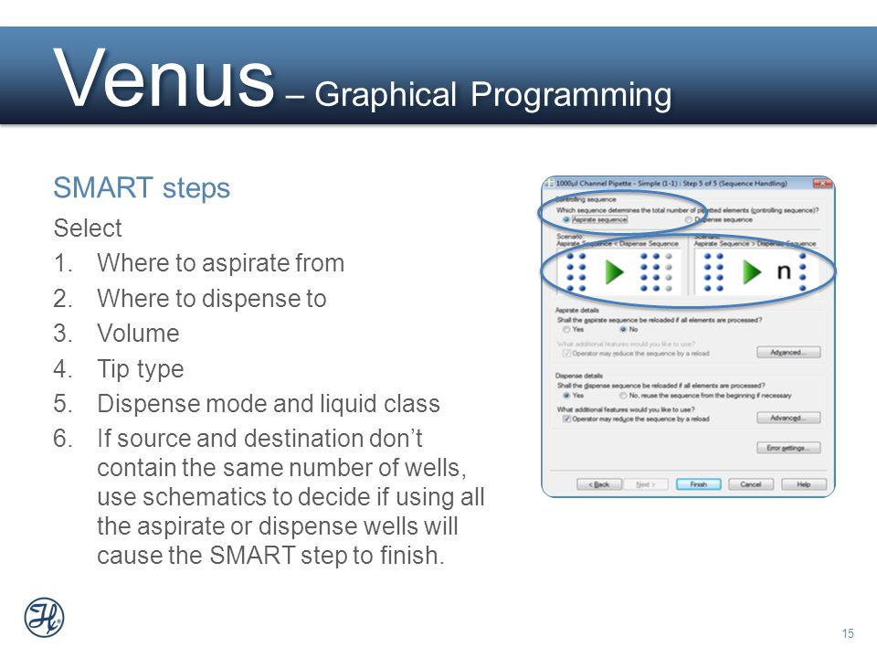 15 Venus – Graphical Programming SMART steps Select 1.Where to aspirate from 2.Where to dispense to 3.Volume 4.Tip type 5.Dispense mode and liquid cla