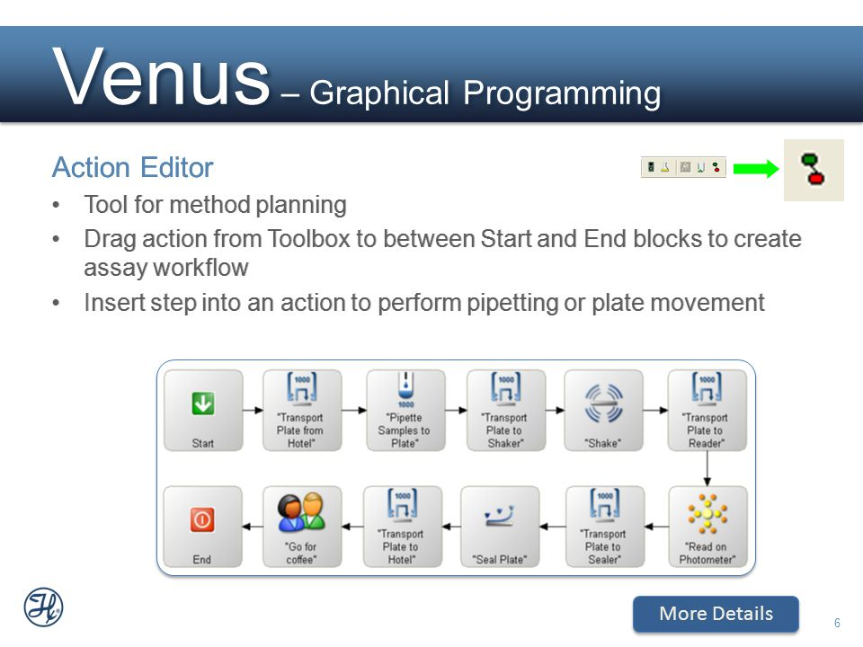 6 Venus – Graphical Programming Action Editor Tool for method planning Drag action from Toolbox to between Start and End blocks to create assay workfl