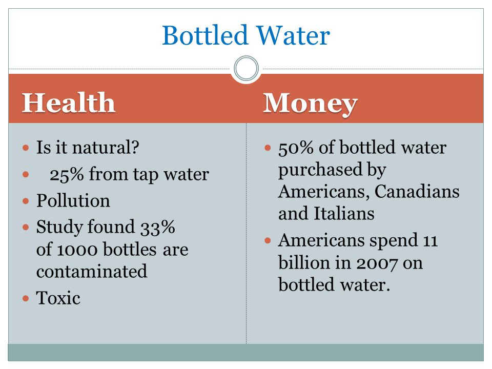 Health Money Is it natural? 25% from tap water Pollution Study found 33% of 1000 bottles are contaminated Toxic 50% of bottled water purchased by Amer