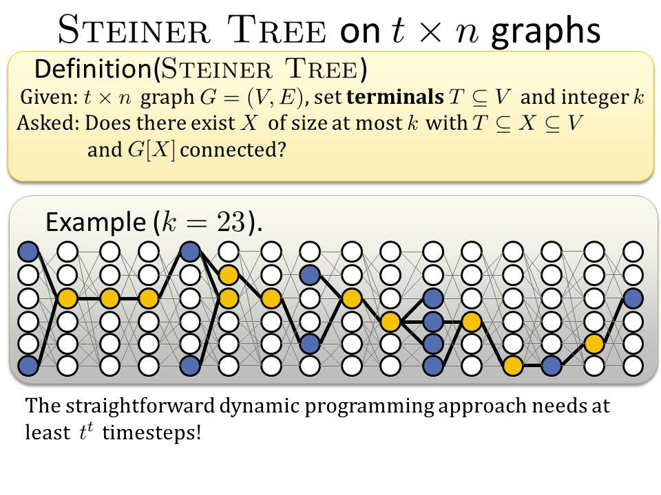 on graphs Example ( ). Definition( ) Given: graph, set terminals and integer Asked: Does there exist of size at most with and connected? The straightf